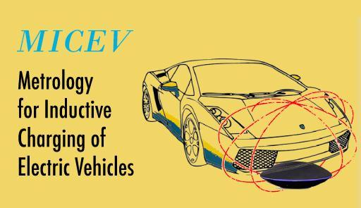 Immagine di un'automobile e testo MICEV Metrology for Inductive Charging of Electric Vehicles