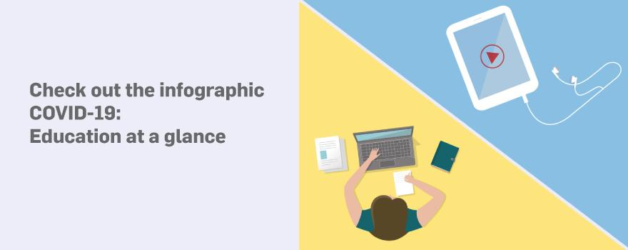 Icone con testo Check out the infographic COVID 19: Education at a glance