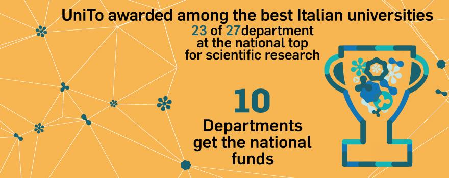 UniTO awarded among the best Italian universities
